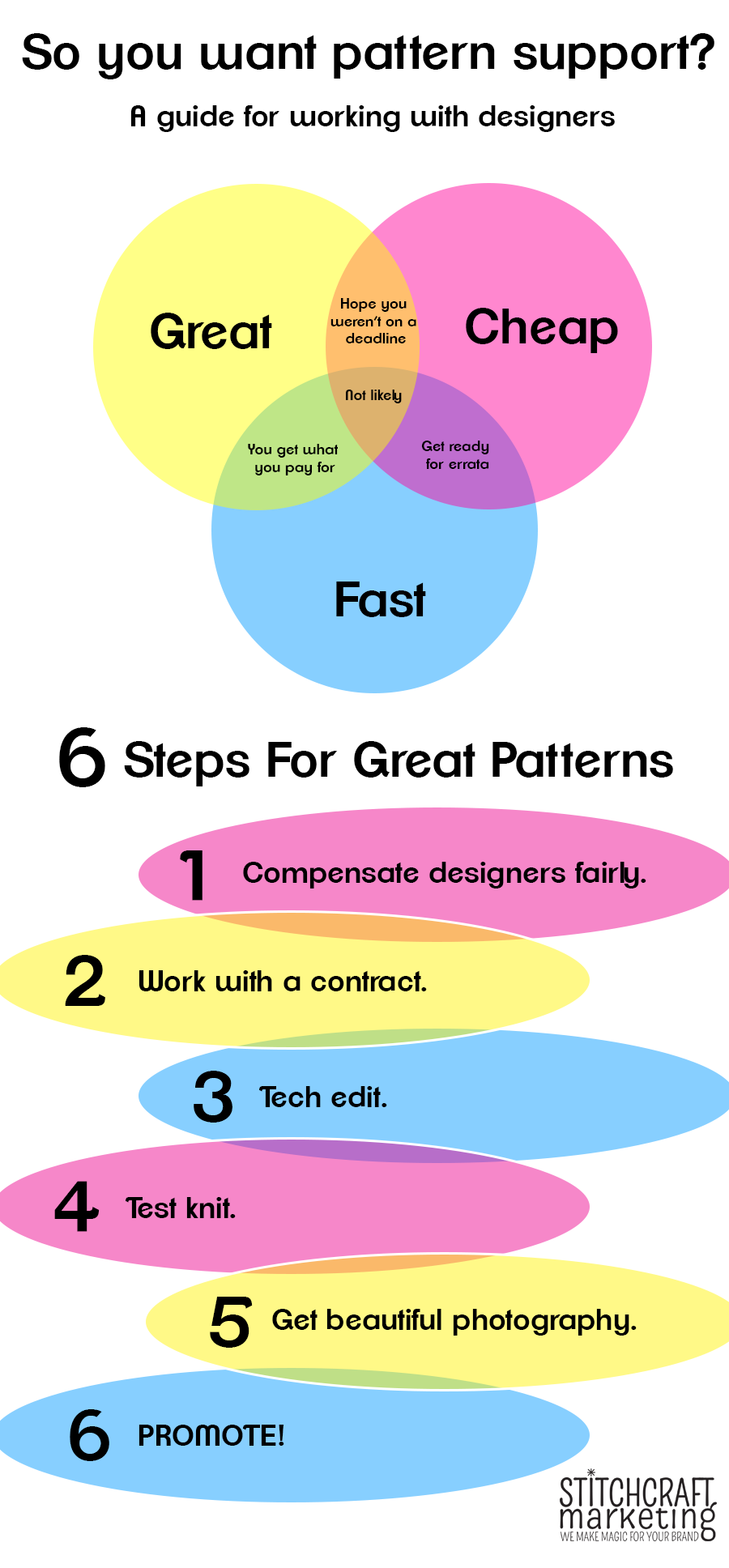 Tips for Successful Pattern Support Relationships