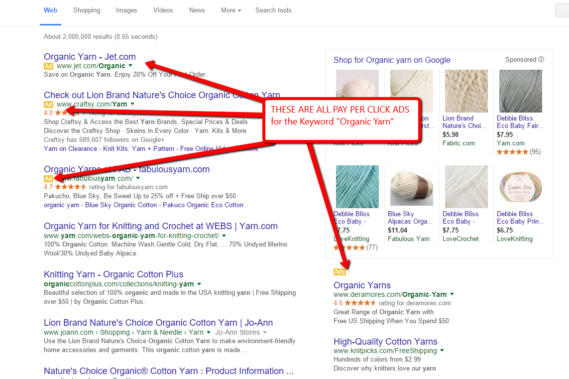 Selling More With Pay Per Click (PPC) Campaigns
