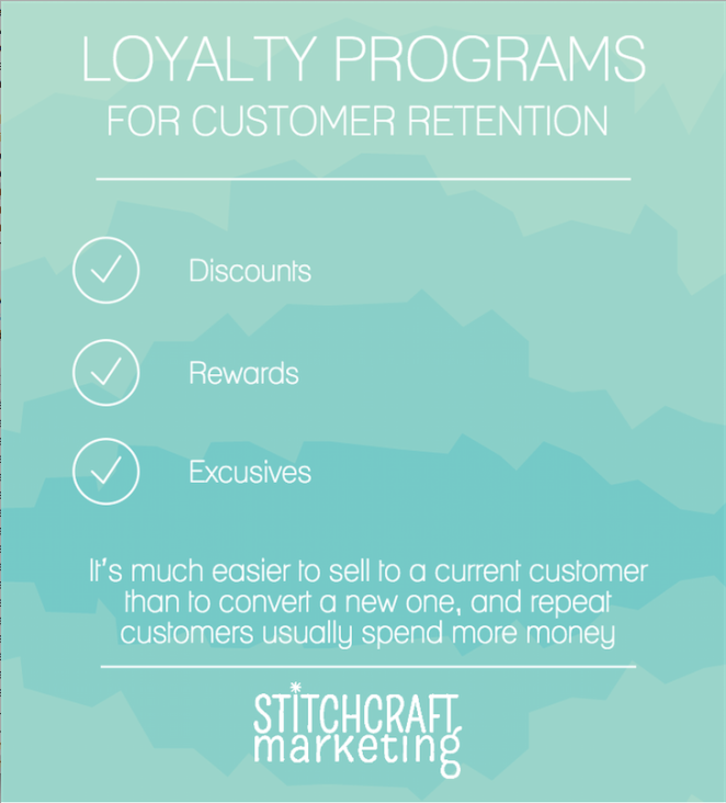 Customer loyalty programs history