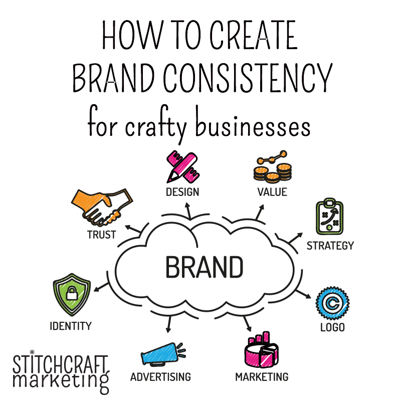 Brand Consistency Across Channels