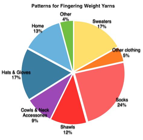 chart4-patts