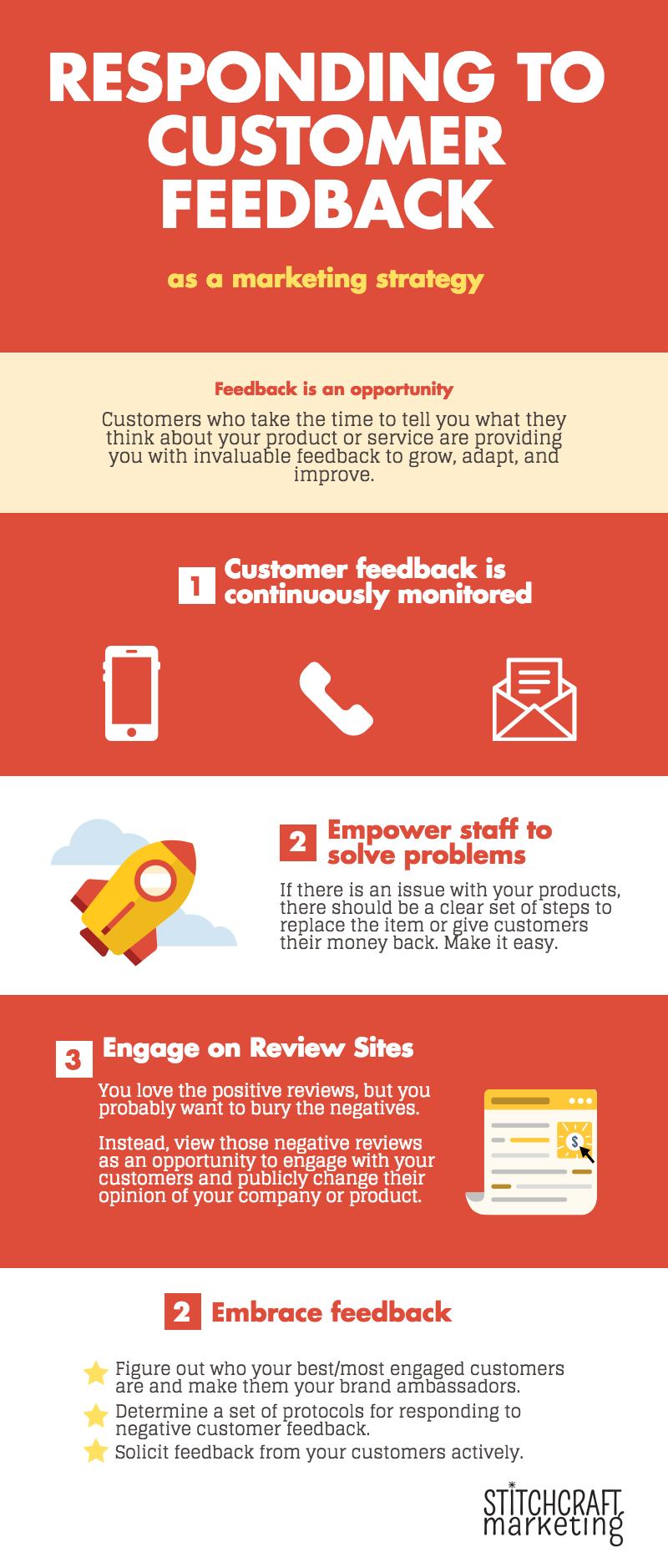 customer service v2